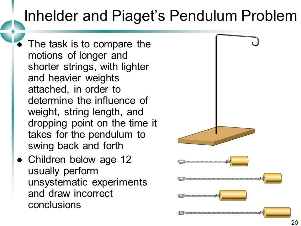 Inhelder and Piaget's Pendulum Problem
