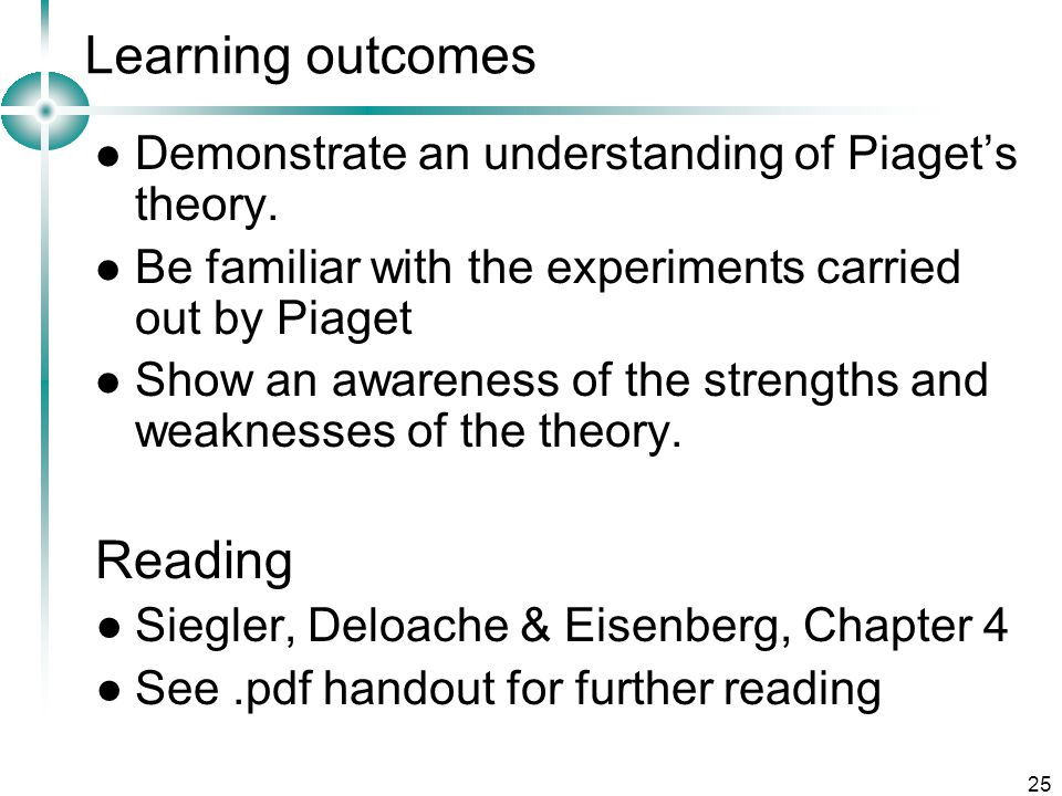 Learning outcomes Reading