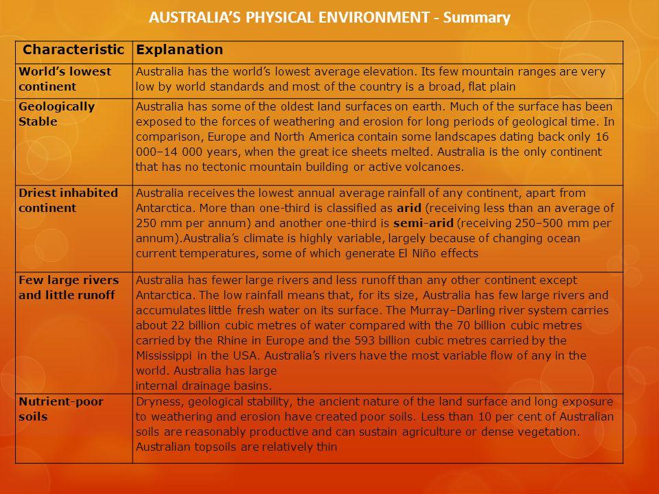 AUSTRALIA'S PHYSICAL ENVIRONMENT - Summary