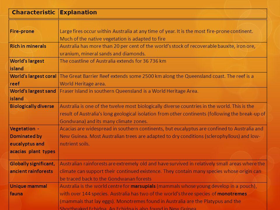 Characteristic Explanation. Fire-prone.