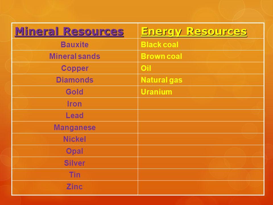 Mineral Resources Energy Resources Bauxite Black coal Mineral sands