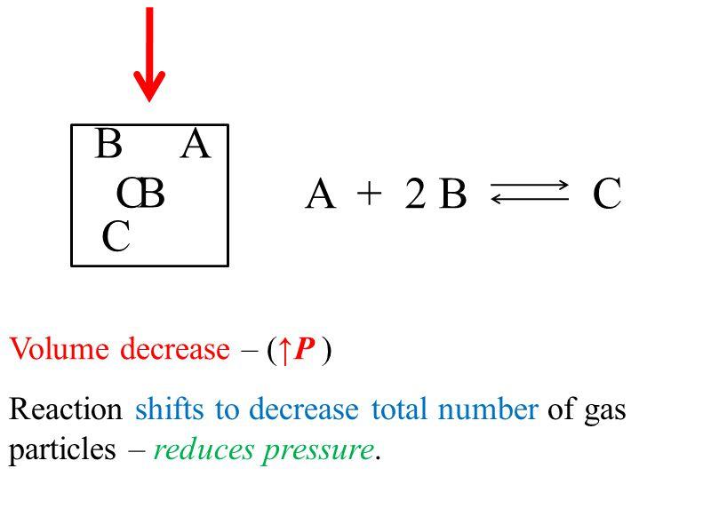 B A C B A + 2 B C C Volume decrease – (↑P )