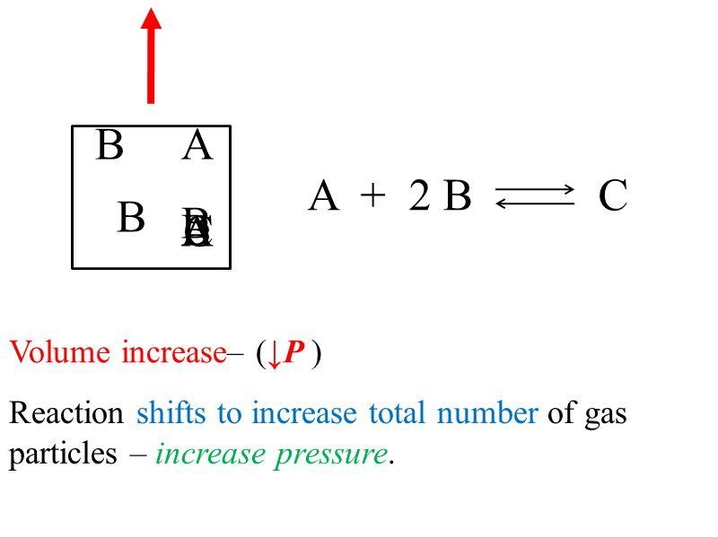 B A A + 2 B C B B A B C Volume increase– (↓P )