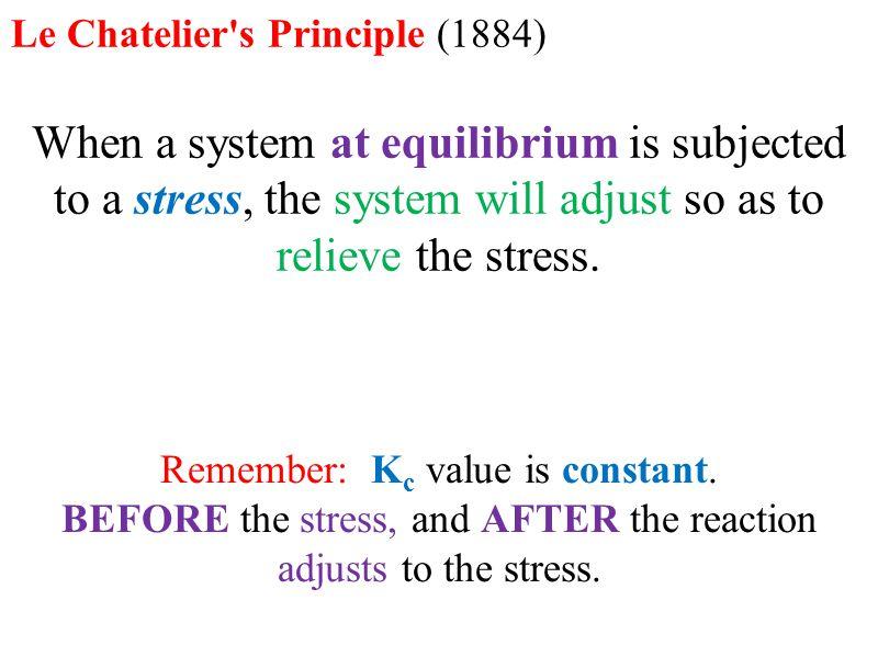 Le Chatelier s Principle (1884)