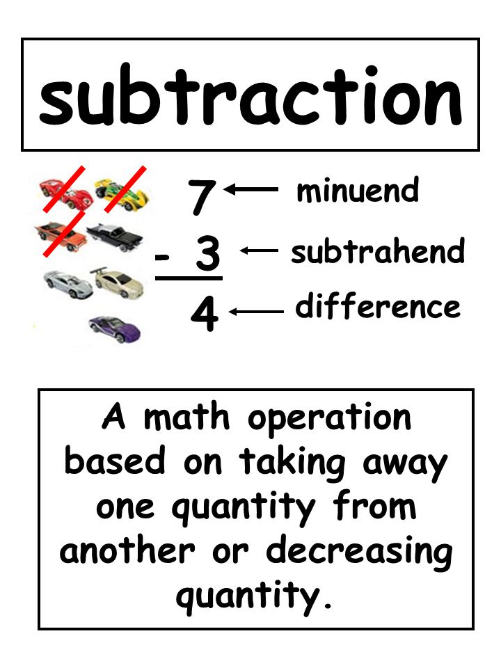 subtraction 7. - 3. minuend. subtrahend. 4.