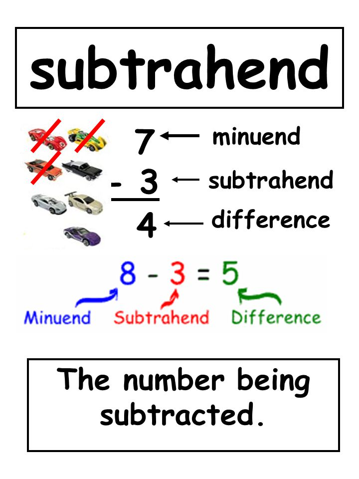 The number being subtracted.