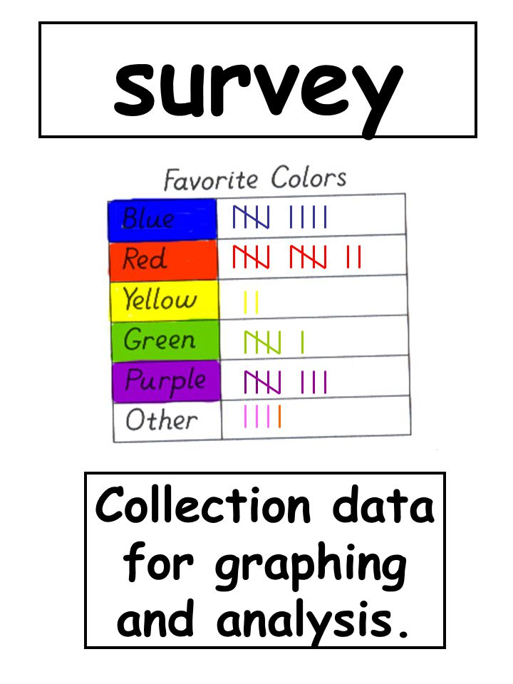 Collection data for graphing and analysis.