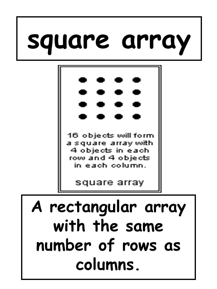 A rectangular array with the same number of rows as columns.