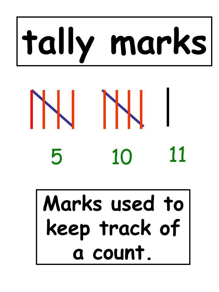 Marks used to keep track of a count.