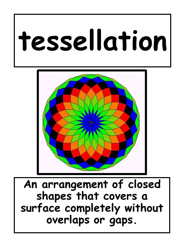tessellation An arrangement of closed shapes that covers a surface completely without overlaps or gaps.