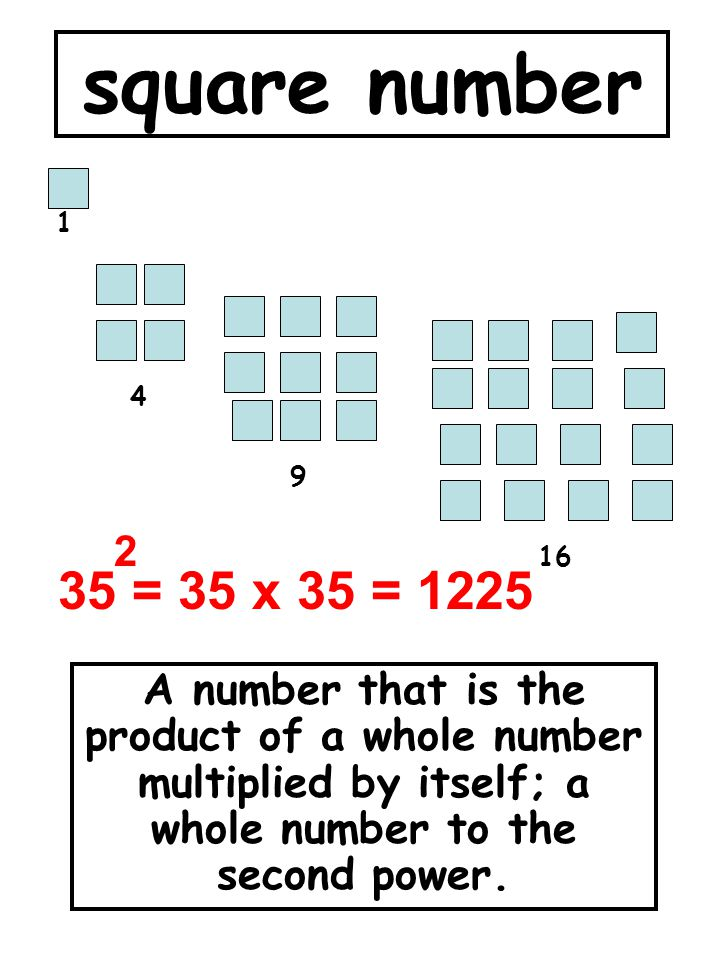 square number 1. 4. 9. 2. 16. 35 = 35 x 35 = 1225.