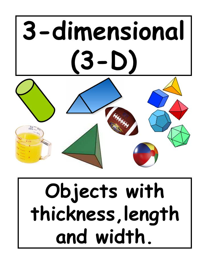 Objects with thickness,length and width.