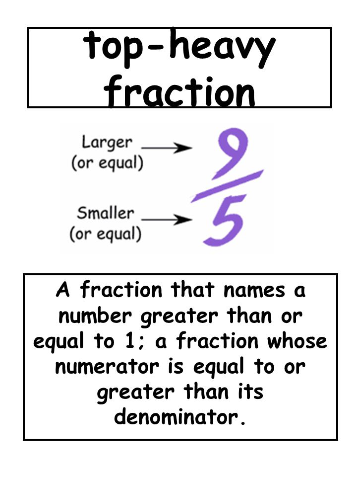 top-heavy fraction A fraction that names a number greater than or equal to 1; a fraction whose numerator is equal to or greater than its denominator.