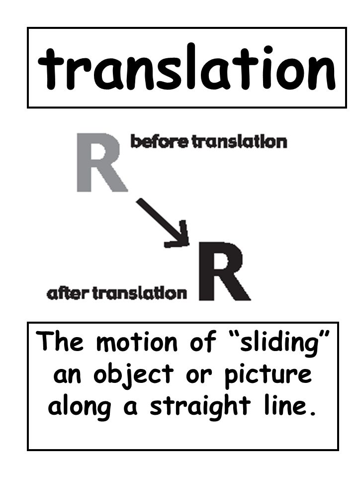 The motion of sliding an object or picture along a straight line.