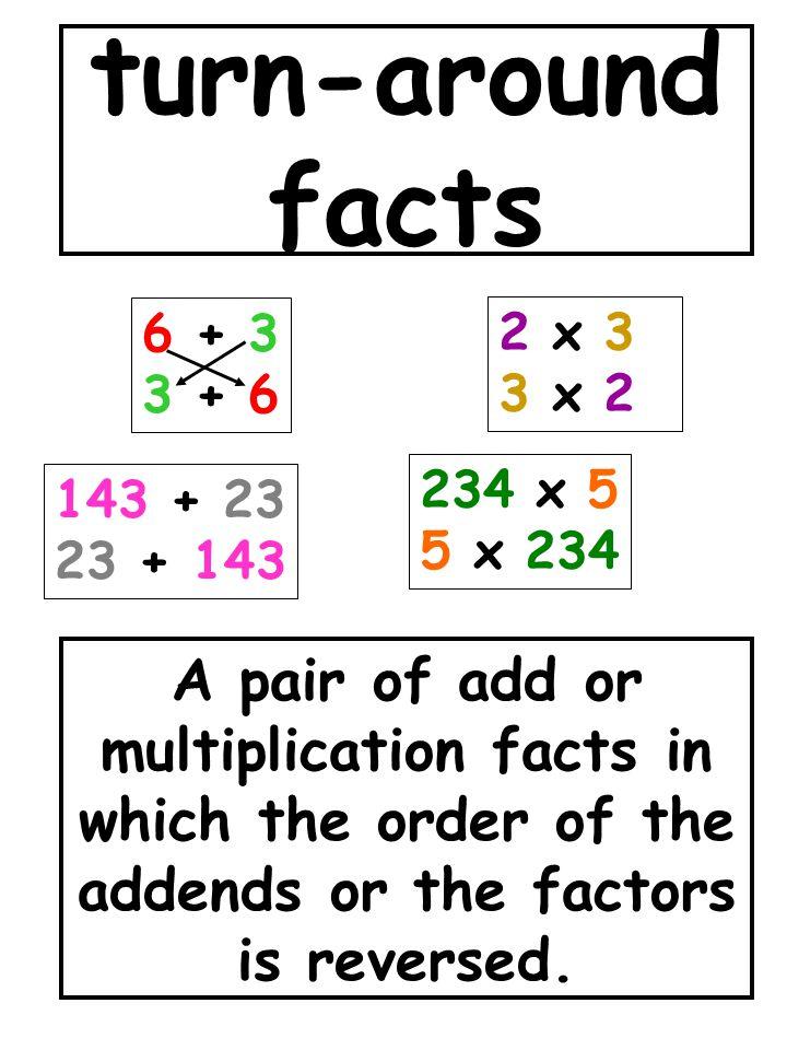turn-around facts 6 + 3. 3 + 6. 2 x 3. 3 x 2. 234 x 5. 5 x 234. 143 + 23. 23 + 143.