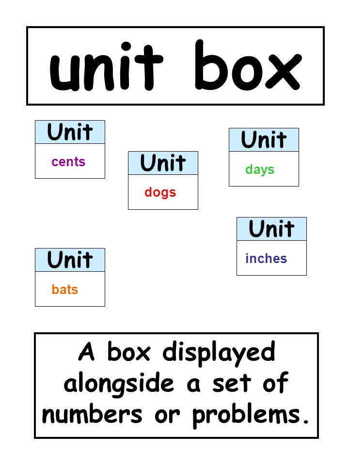 A box displayed alongside a set of numbers or problems.