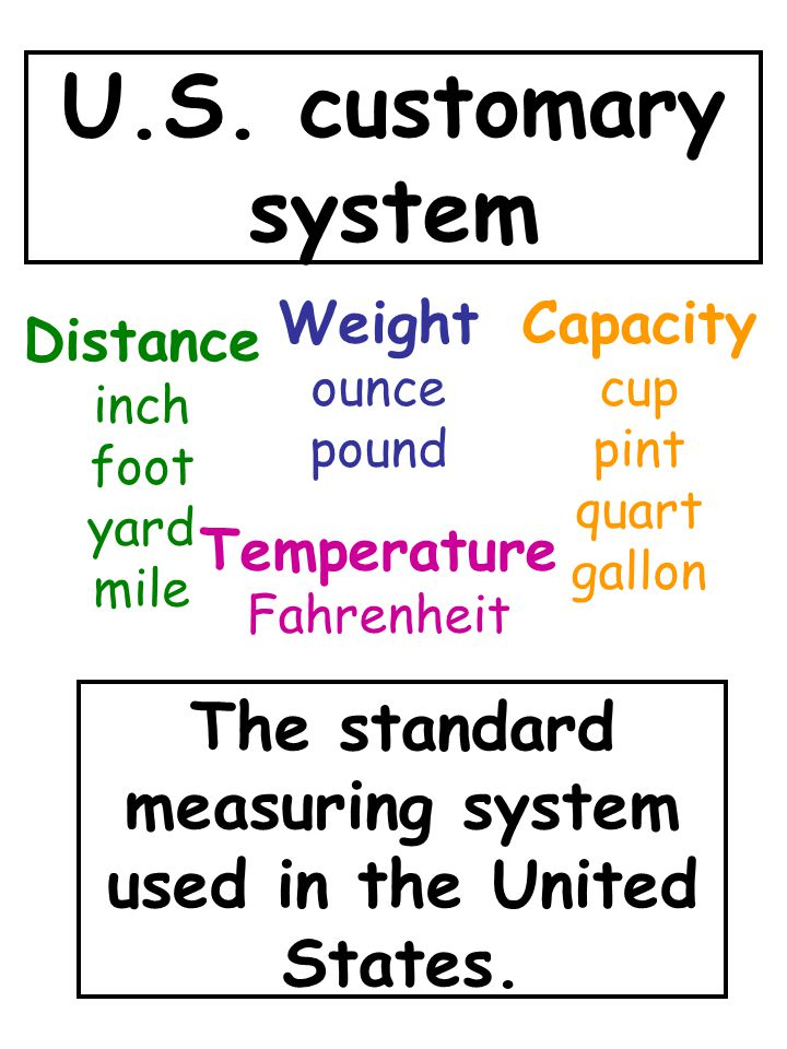 The standard measuring system used in the United States.