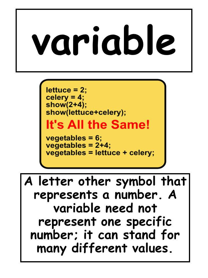 variable A letter other symbol that represents a number.