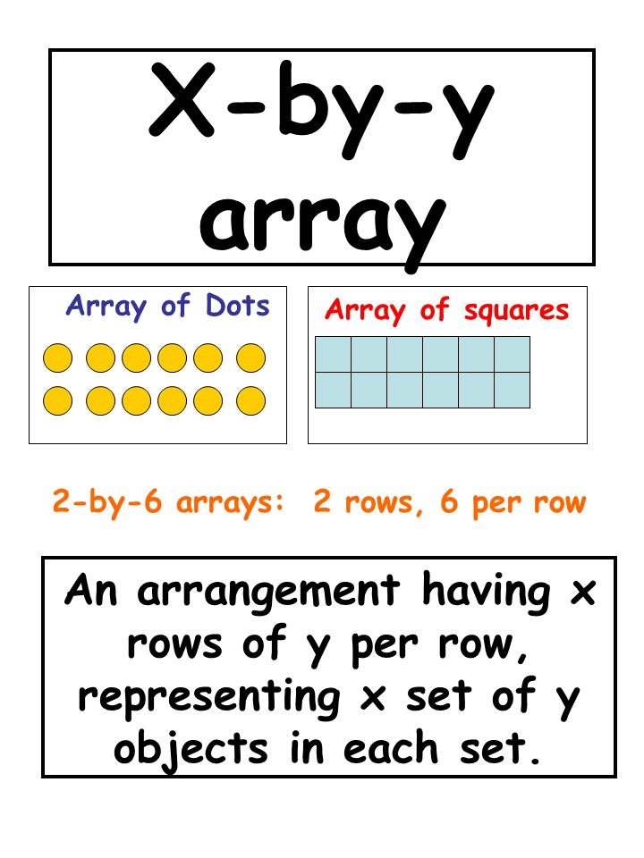 X-by-y array Array of Dots. Array of squares. 2-by-6 arrays: 2 rows, 6 per row.