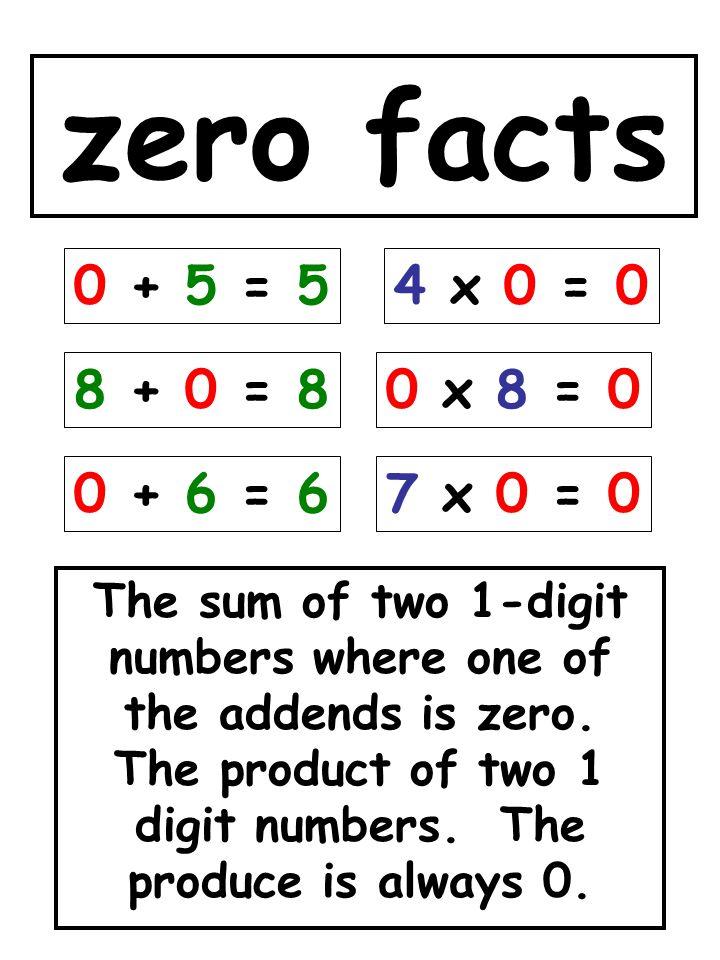 zero facts 0 + 5 = 5 4 x 0 = 0 8 + 0 = 8 0 x 8 = 0 0 + 6 = 6 7 x 0 = 0