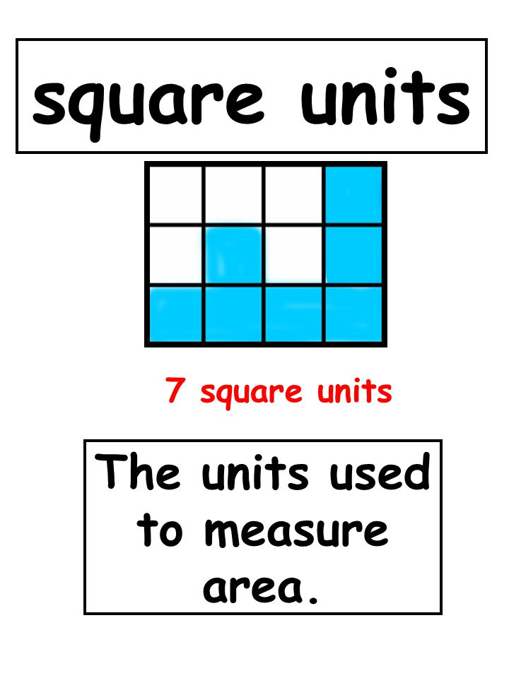 The units used to measure area.