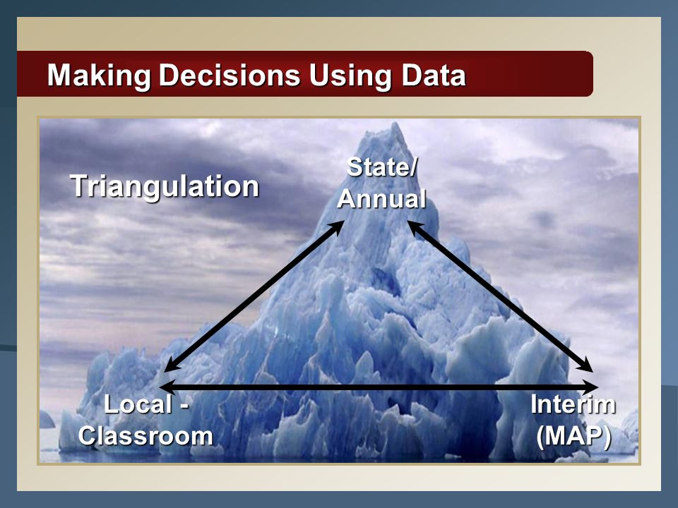 Making Decisions Using Data