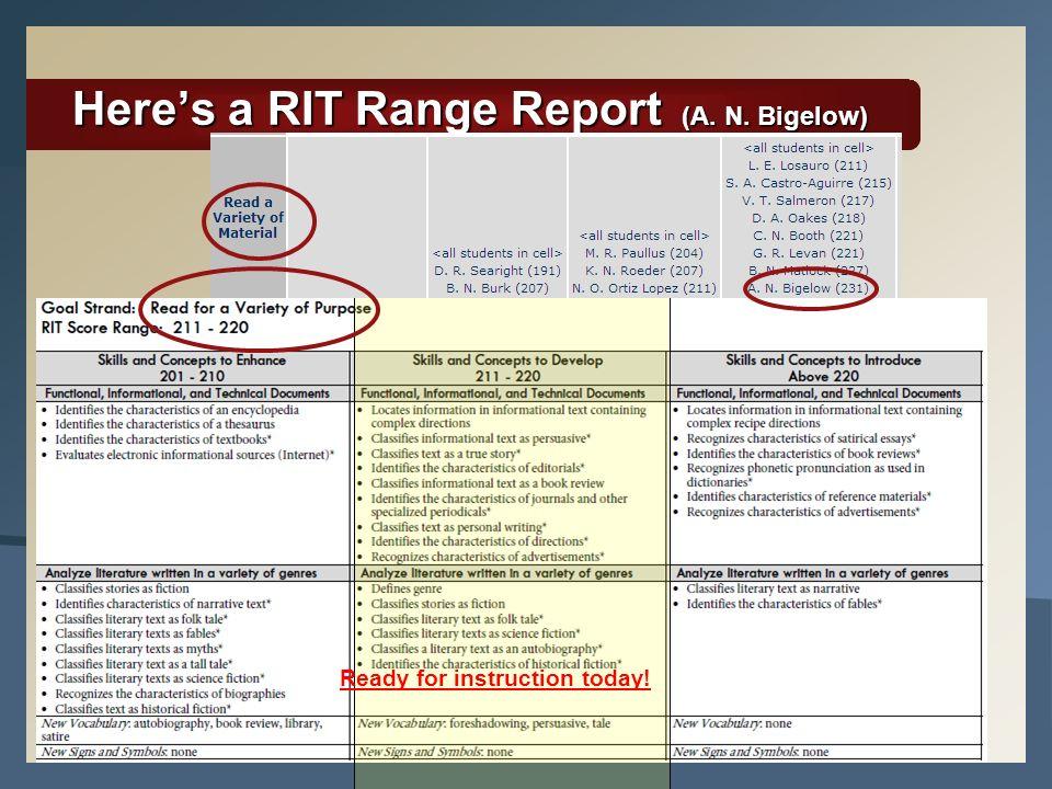 Here's a RIT Range Report (A. N. Bigelow)