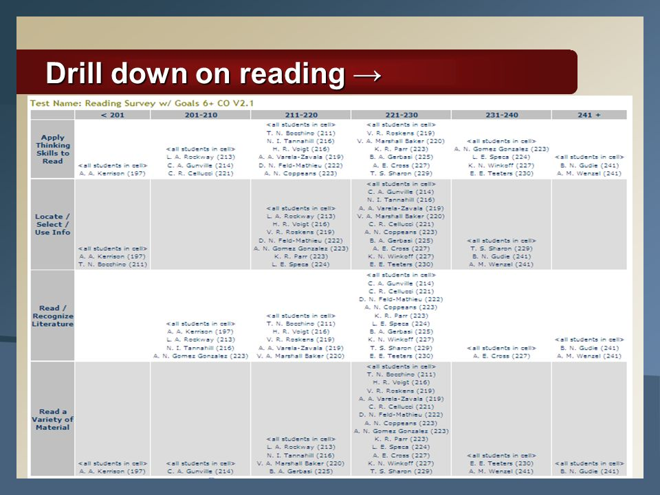 Drill down on reading →