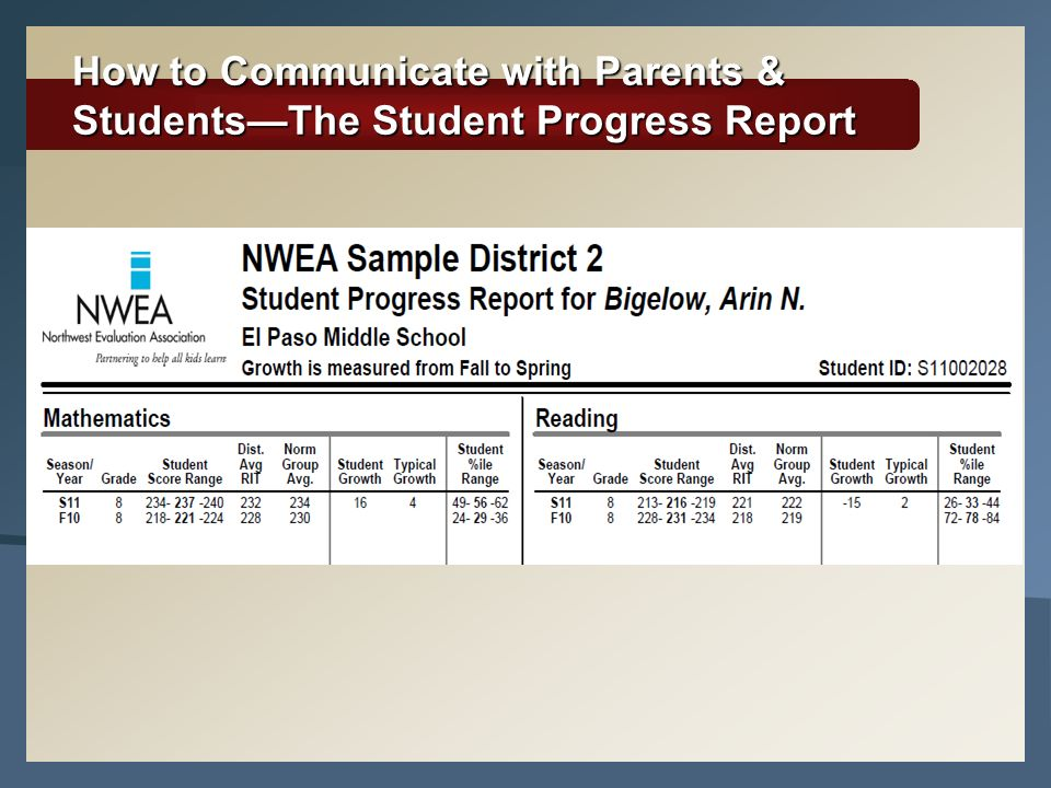How to Communicate with Parents & Students—The Student Progress Report