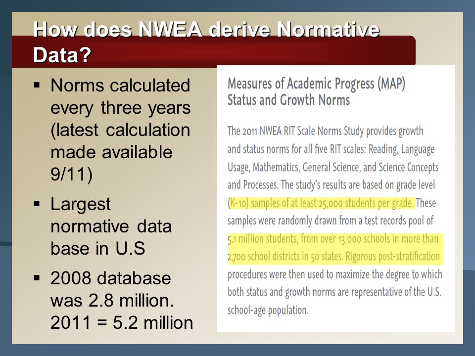 How does NWEA derive Normative Data