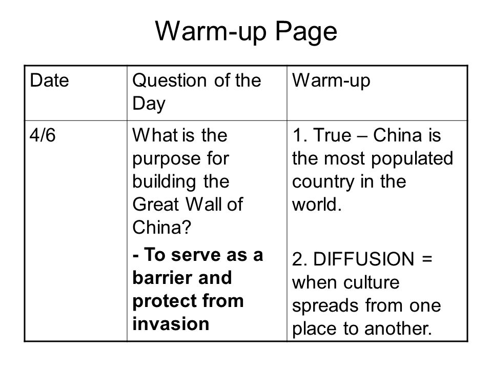 Warm-up Page Date Question of the Day Warm-up 4/6