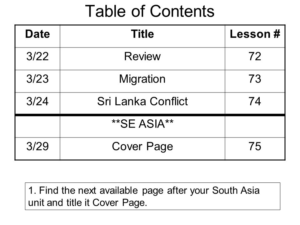 Table of Contents Date Title Lesson # 3/22 Review 72 3/23 Migration 73