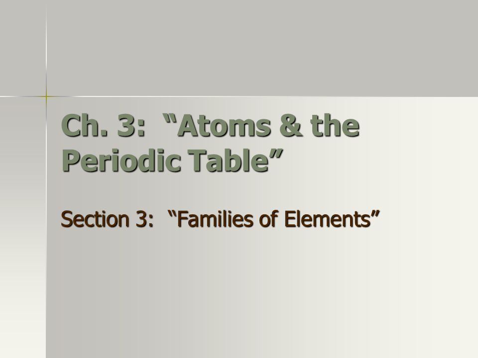 Ch. 3: Atoms & the Periodic Table