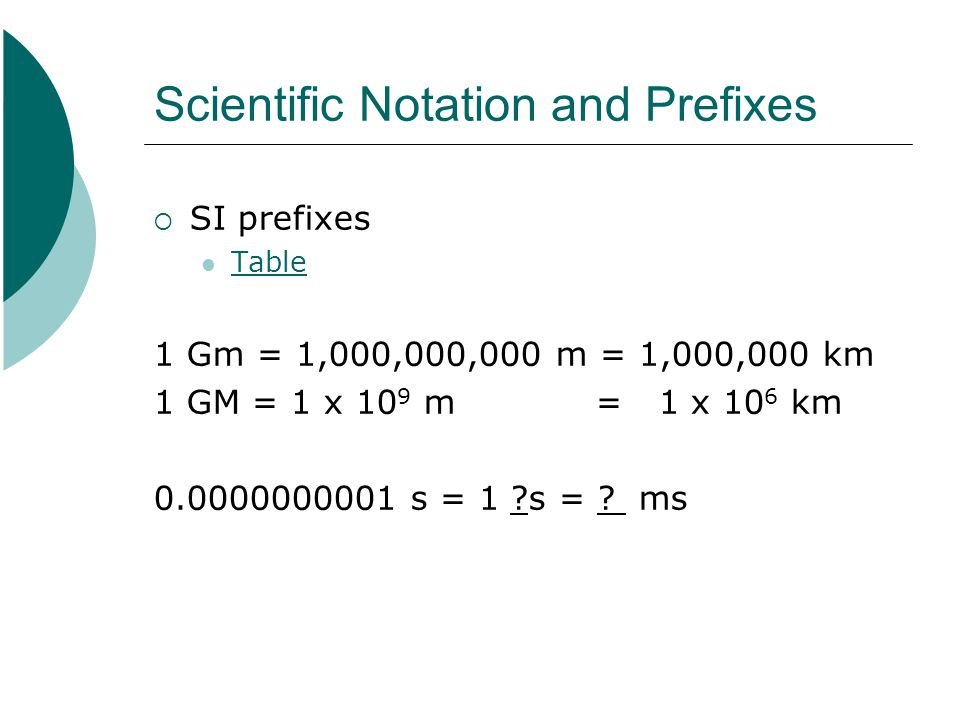 Scientific Notation and Prefixes