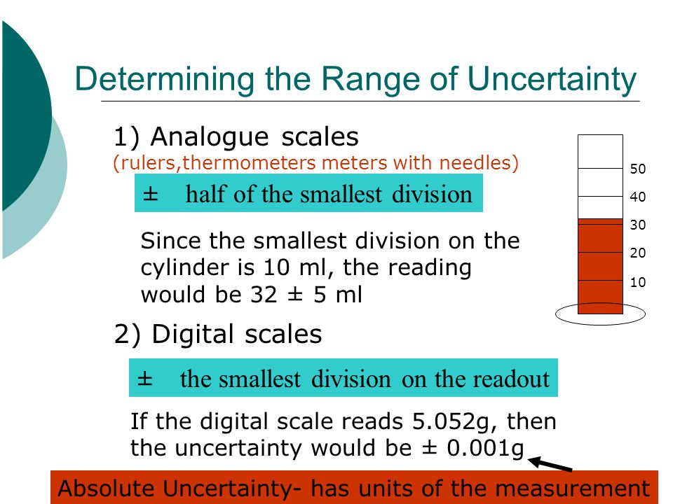 Determining the Range of Uncertainty