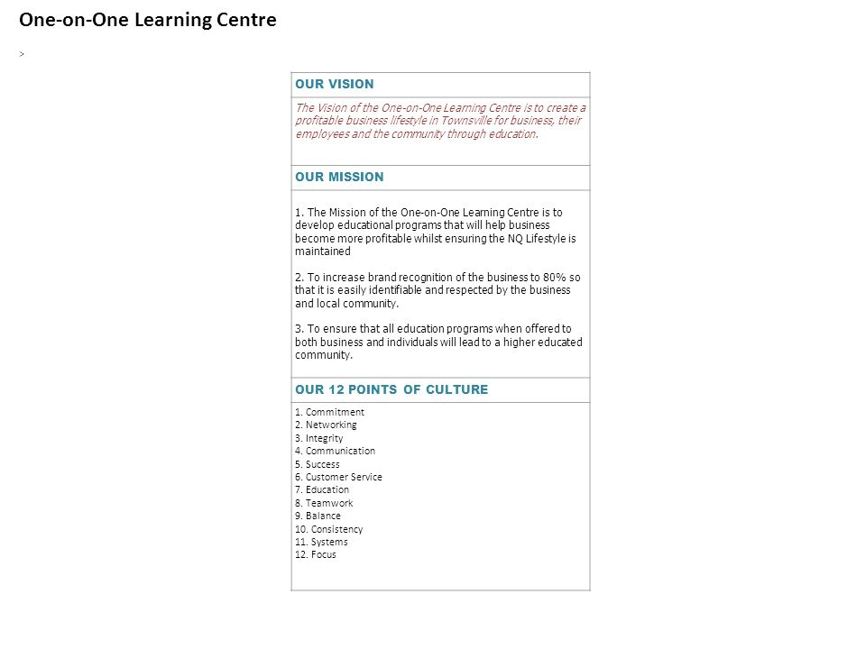 One-on-One Learning Centre