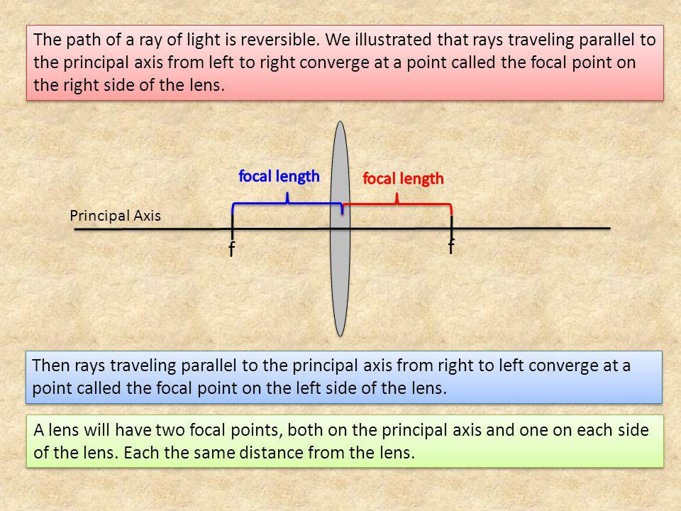 The path of a ray of light is reversible