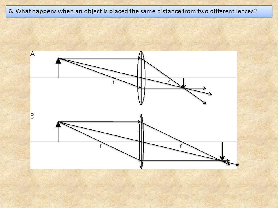 6. What happens when an object is placed the same distance from two different lenses
