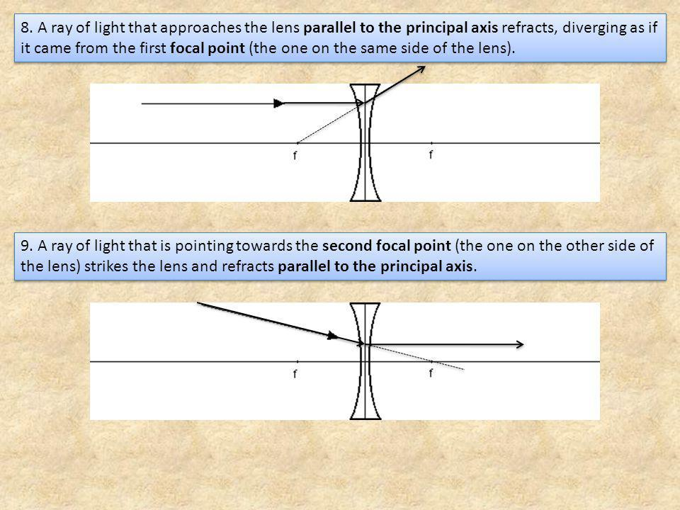 8. A ray of light that approaches the lens parallel to the principal axis refracts, diverging as if it came from the first focal point (the one on the same side of the lens).