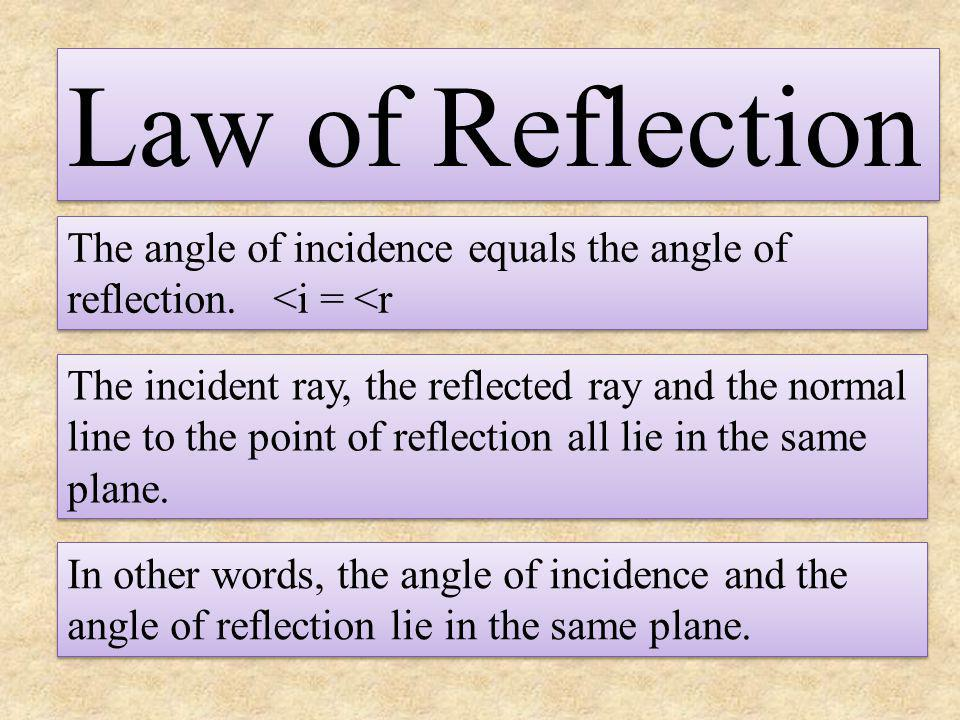 Law of Reflection The angle of incidence equals the angle of reflection. <i = <r.