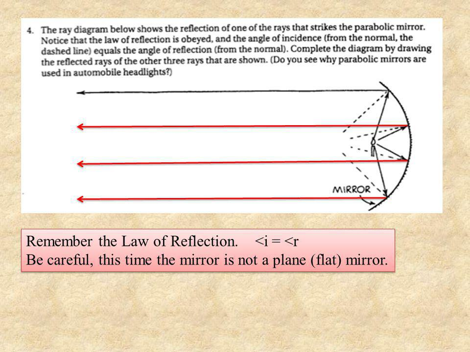 Remember the Law of Reflection. <i = <r