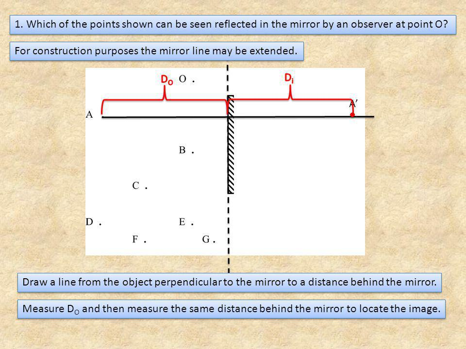 1. Which of the points shown can be seen reflected in the mirror by an observer at point O