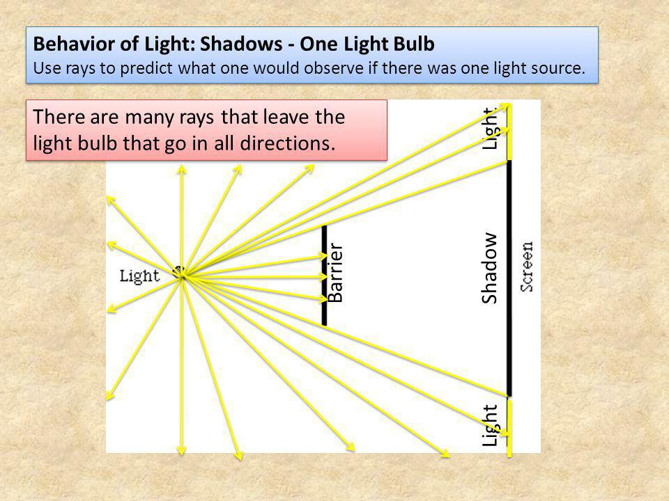 Behavior of Light: Shadows - One Light Bulb