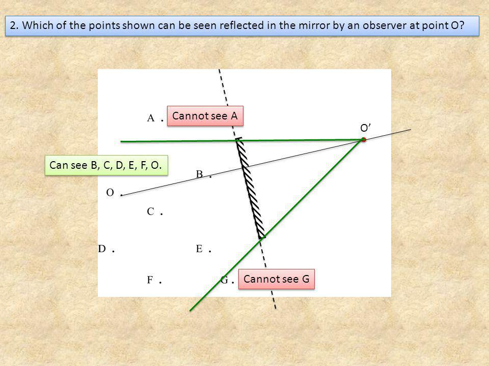 2. Which of the points shown can be seen reflected in the mirror by an observer at point O