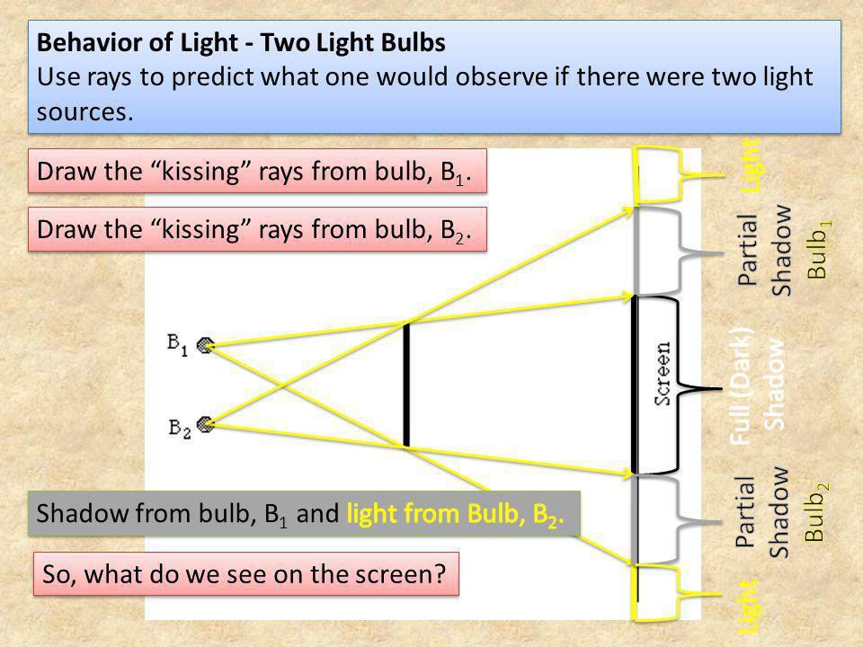 Behavior of Light - Two Light Bulbs