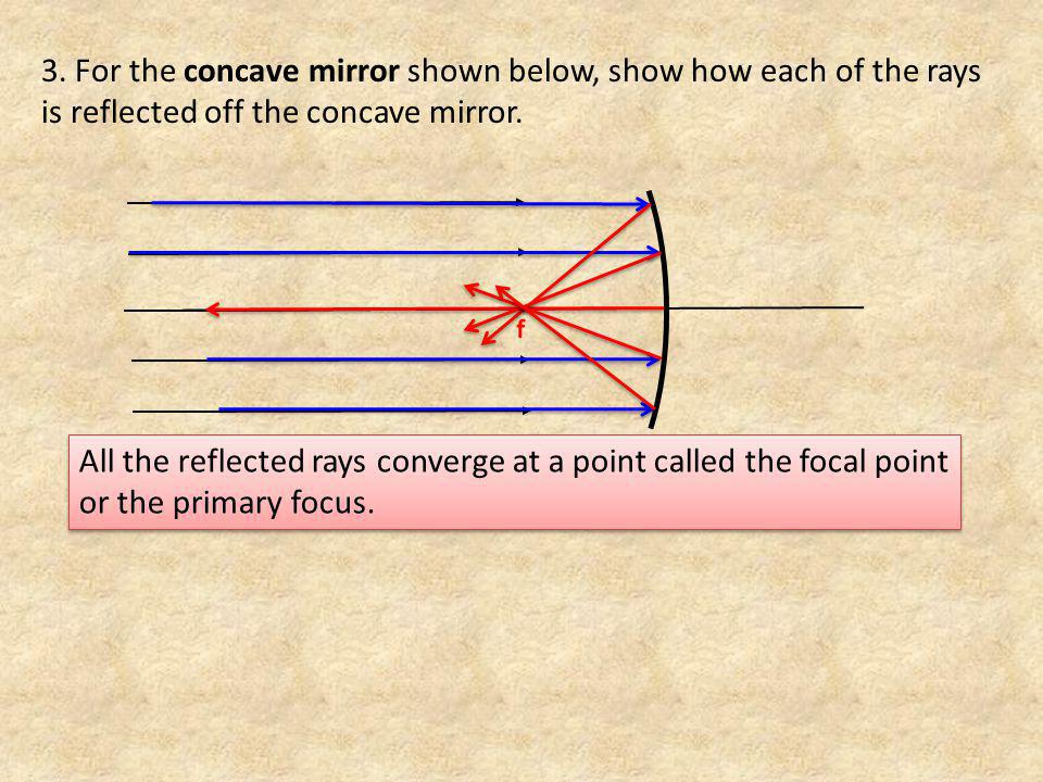 3. For the concave mirror shown below, show how each of the rays is reflected off the concave mirror.