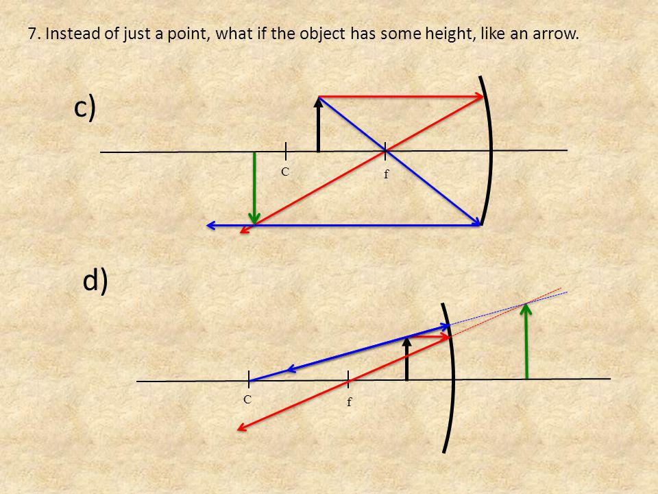 7. Instead of just a point, what if the object has some height, like an arrow.