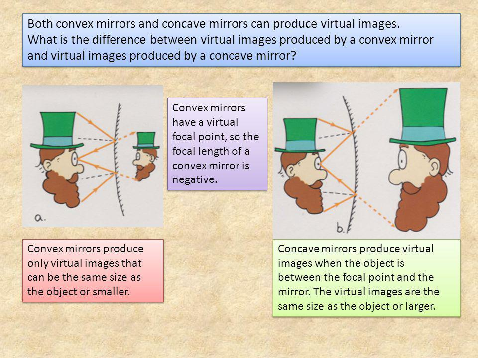 Both convex mirrors and concave mirrors can produce virtual images.