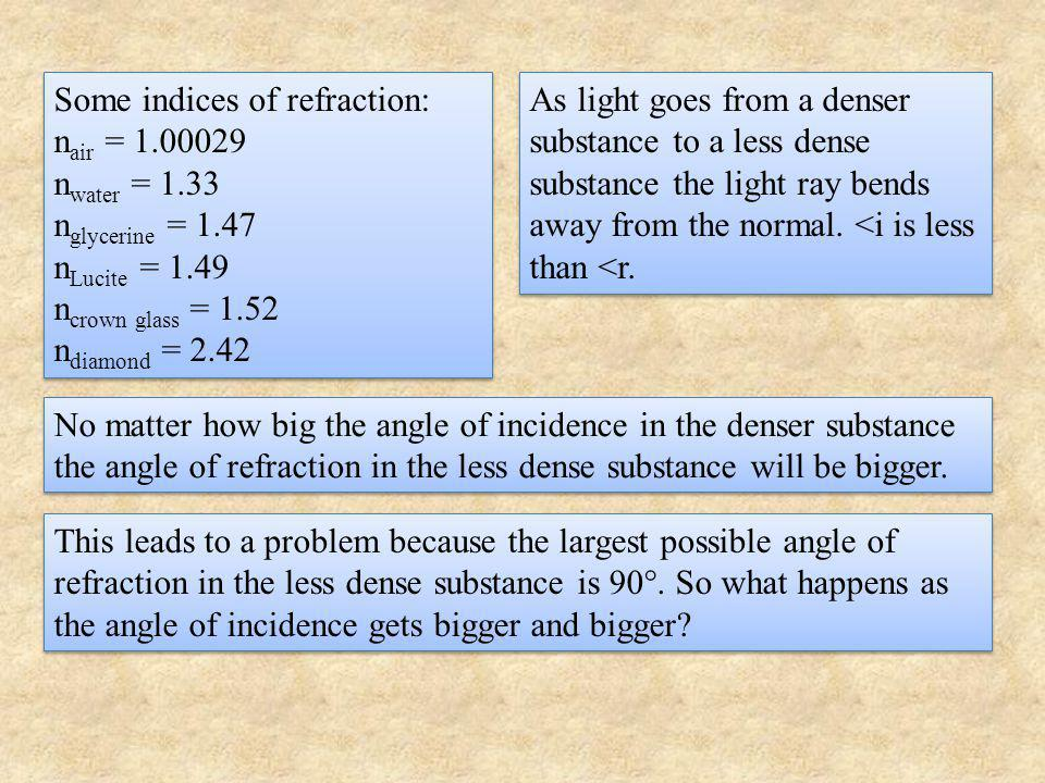 Some indices of refraction: