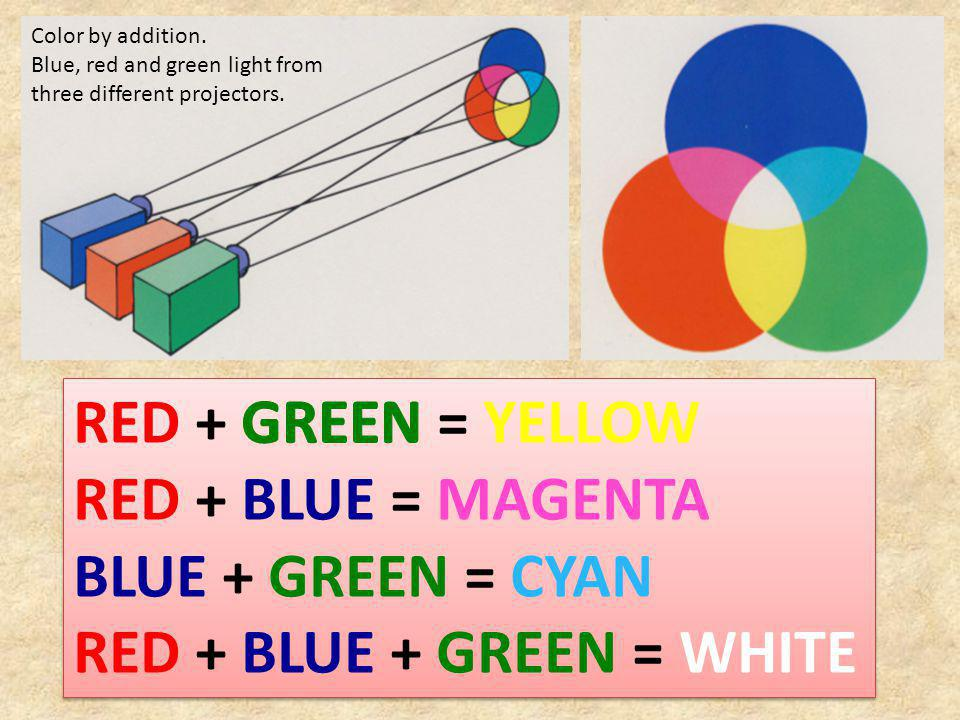RED + BLUE + GREEN = WHITE